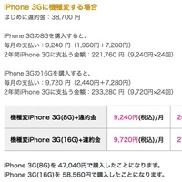 Iphone buy alternation
