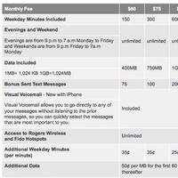 Rogerspricingsbm06272008
